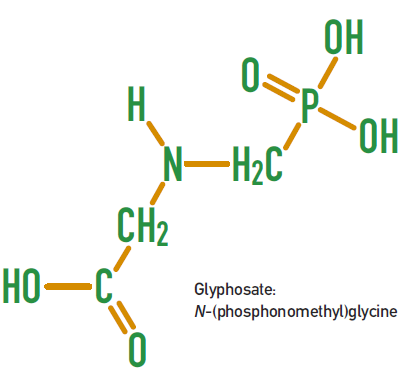 Glyphosate:N-(phosphonomethyl)glycine
